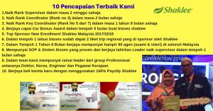 10-Pencapaian-Terbaik-Bisnes-Busines-Car-Bonus-Shaklee-Team Najat-dan-Nawawi-Pengedar Shaklee-Malaysia