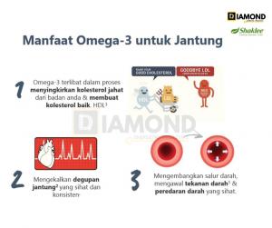manfaat-omega-3-untuk-jantung