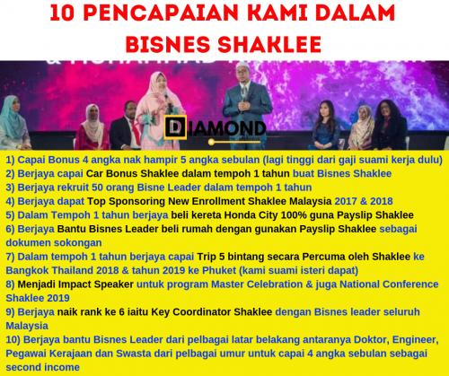 10-pencapaian-bisnes-online-shaklee-kami-sebagai-pengedar-vivix-shaklee-malaysia
